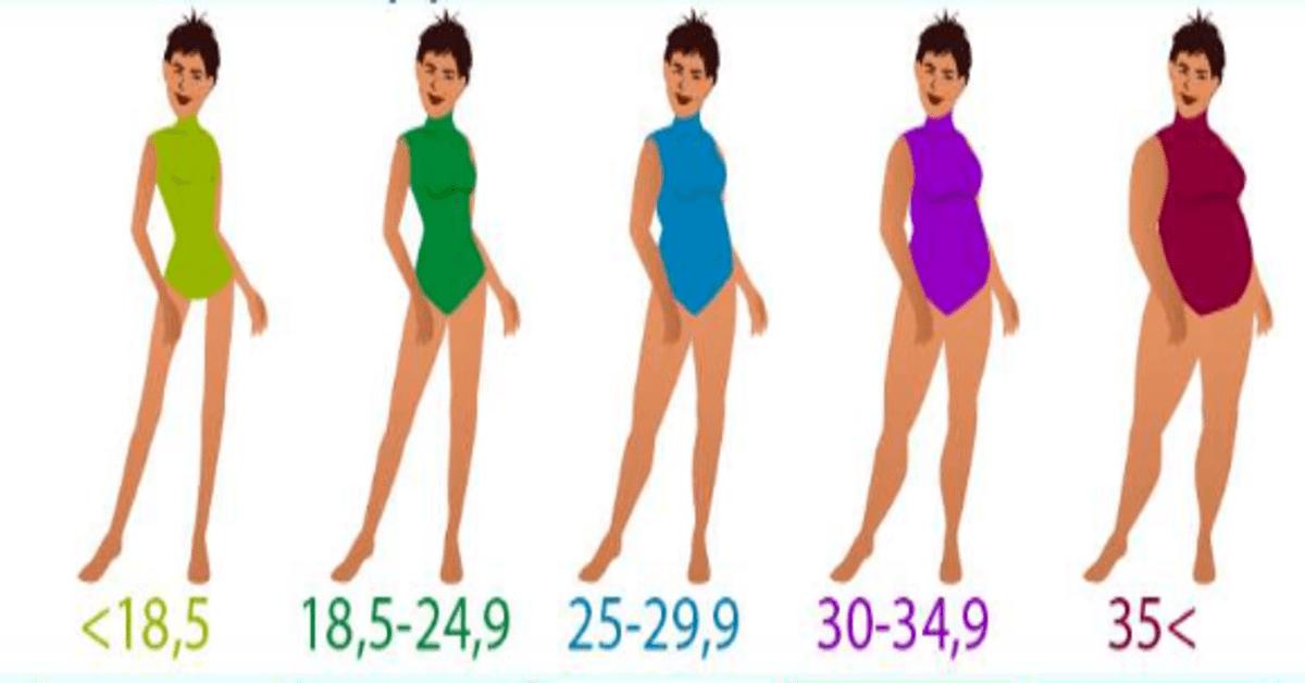 svorio netekimas moterims virš 40 metų kaip deginti riebalus praleidžiant