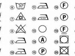 Simboliai ant rūbų etikečių. Sužinokite ką tai reiškia!