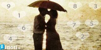 Santykių numerologija: apskaičiuokite suderinamumą pagal pažinties datą