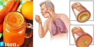 Vaistas plaučiams valyti taip pat gerai gydo nuo kosulio ir skreplių