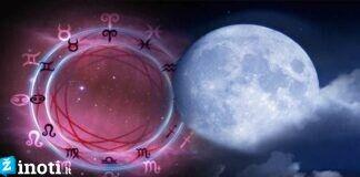 Supermėnulis balandžio 8 dieną ypač paveiks 5 zodiako ženklus