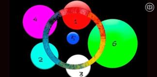 Pasirinkite spalvotą rutulį ir sužinokite, kokiomis savybėmis pasižymite
