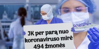 koronsvirusas
