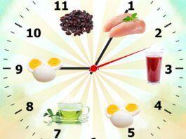 Lengva dienos mityba, kuri padės jums be didesnio vargo numesti svorio!